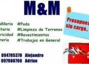 Prosupuesto sin Cargos en Montevideo