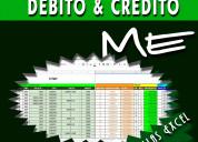 Análisis tarjetas financieras crédito y débito